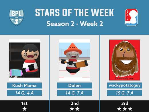 Open Division 3 Stars - Week 2