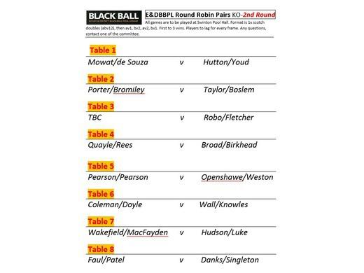 E&DBBPL Round Robin Pairs KO 2017 2nd Round Fixtures