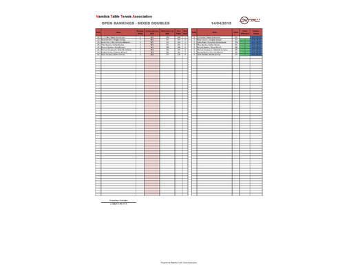 NTTA Mixed Doubles Rankings (2015-05)