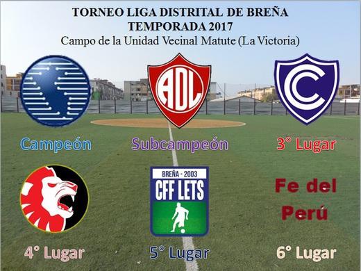 Posiciones finales Liga Distrital de Breña 2017.