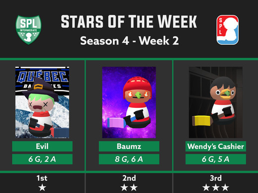Intermediate Division 3 Stars - Week 2