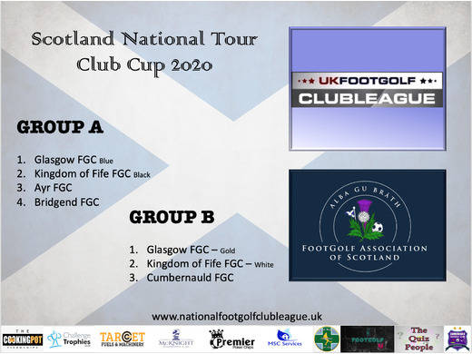 Scottish NFCL National Tour Cup Draw