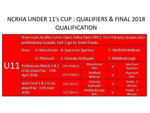 U11 NCRHA CUP DRAW & RESULTS 2018