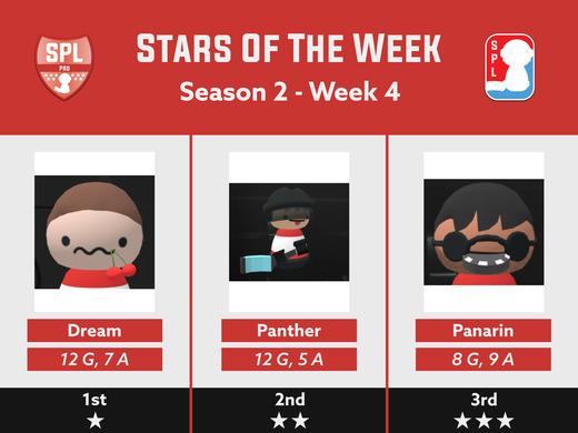 Pro Division 3 Stars - Week 4