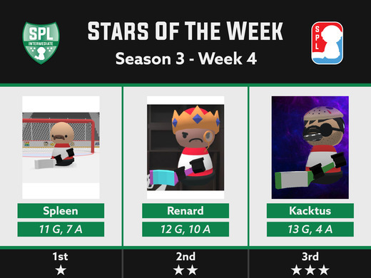 Intermediate Division 3 Stars - Week 4