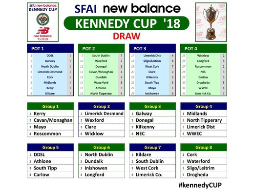 2018 Kennedy Cup Draw
