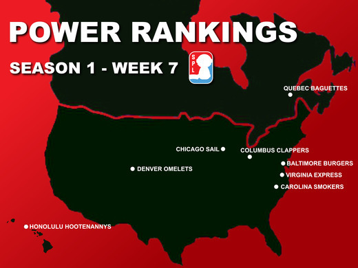 Pro Division Power Rankings - Week 7