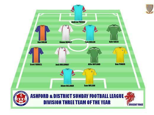 2015/16 Division Three Team of the Season