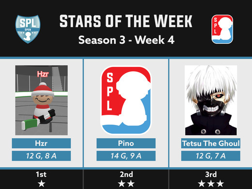 Open Division 3 Stars - Week 4