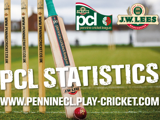 PCL Stats