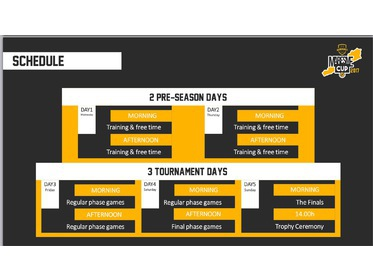 Schedule of Trip