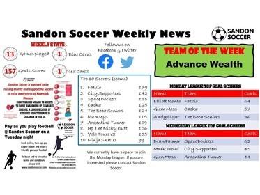 Sandon Soccer