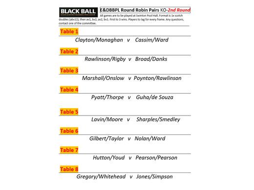 E&DBBPL Pairs 2nd round