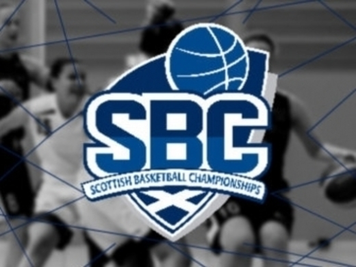 Approved Embargo List (SBC Players) 2019-20