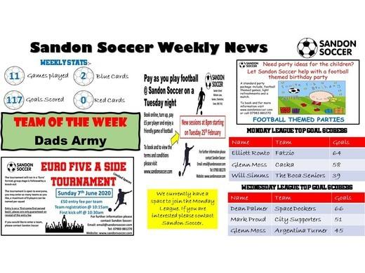 SANDON SOCCER - WEEKLY NEWS (21/02/20)
