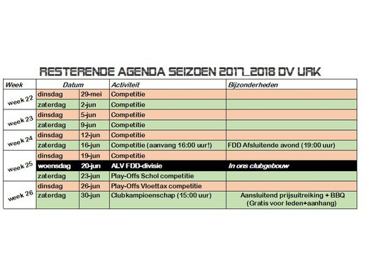 UPDATE 28-5: Resterende programma seizoen 2017-2018