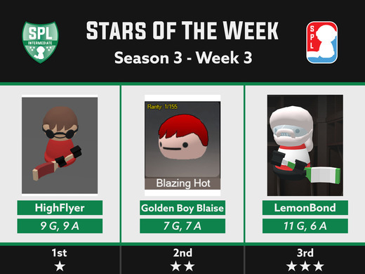 Intermediate Division 3 Stars - Week 3