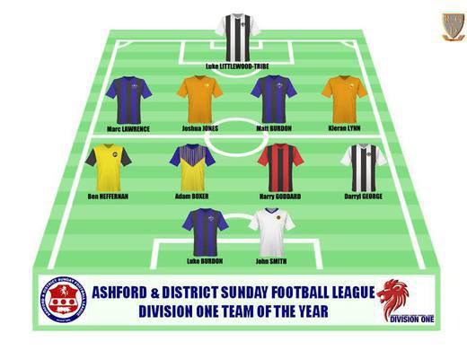 2015/16 Division One Team of the Season