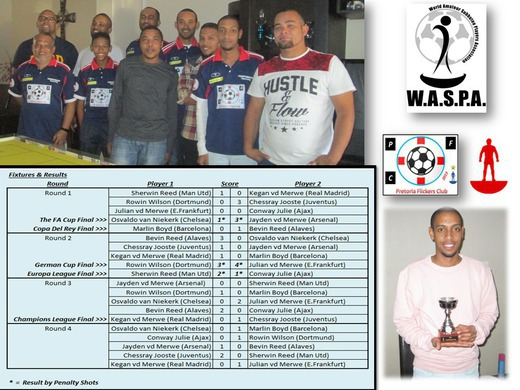 CHESSRAY JOOSTE WINS THE 2017 PFC CHALLENGE CUP