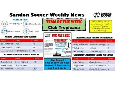 Sandon Soccer Chelmsford