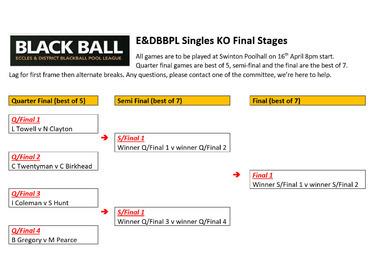 E&DBBPL Singles KO Q/finals