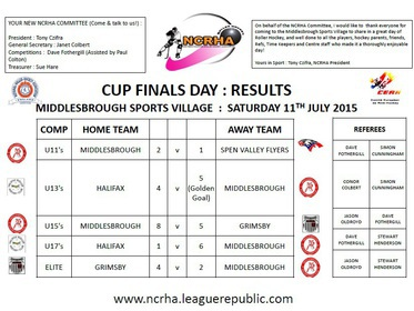 NCRHA FINALS RESULTS 2015