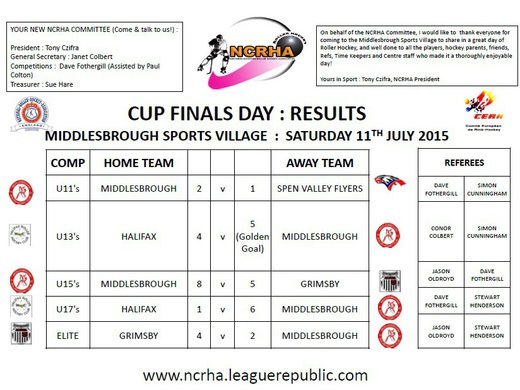 NCRHA Cup Final 2015 : THE RESULTS