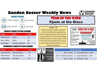 Sandon Soccer - Weekly News