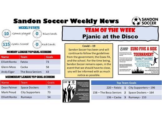 SANDON SOCCER - WEEKLY NEWS (13/3/20)