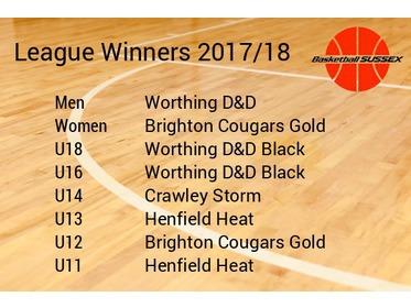 League Winners 2017/18