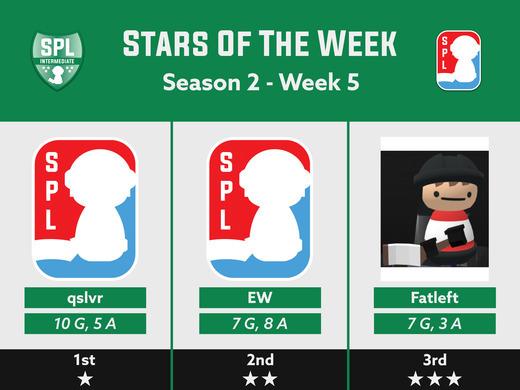 Intermediate Division 3 Stars - Week 5