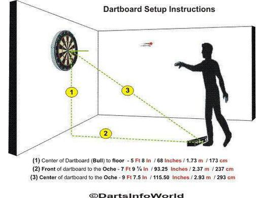 dart measurements