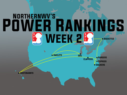 Pro Division Power Rankings - Week 2