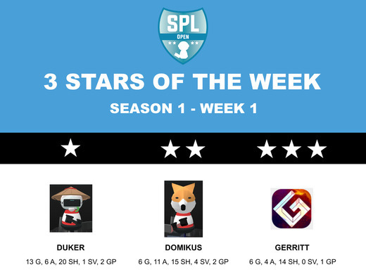 Open Division 3 Stars of The Week – Week 1