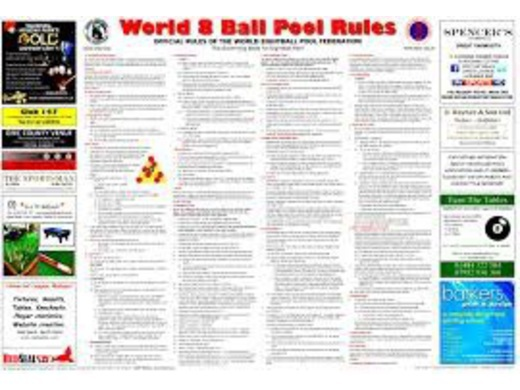 World Rules and Other Useful Links