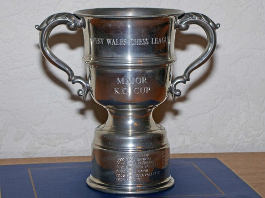 Richard E Jones Trophy