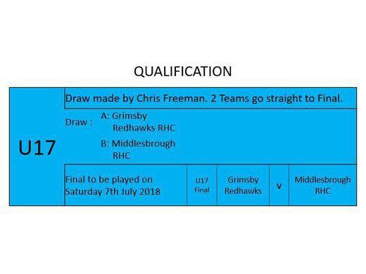 U17 NCRHA CUP DRAW & RESULTS 2018