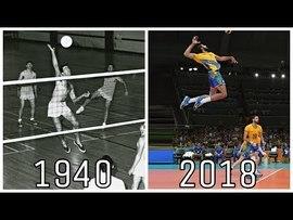 Evolution 1940 - 2018