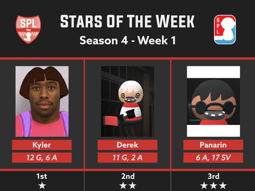 Pro Division 3 Stars - Week 1