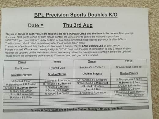 BPL Precision Sports Doubles K/O Summer 2017