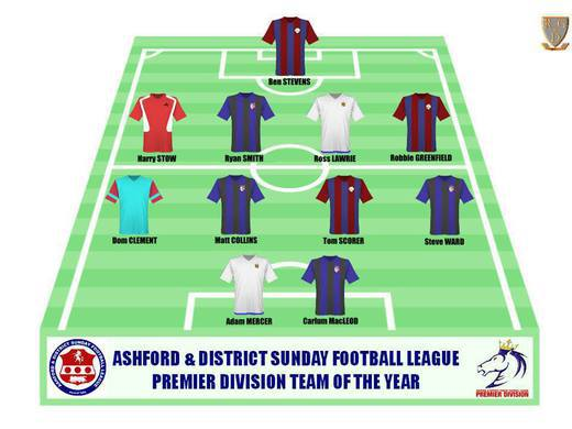 2015/16 Premier Division Team of the Season