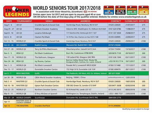 World Seniors Tour