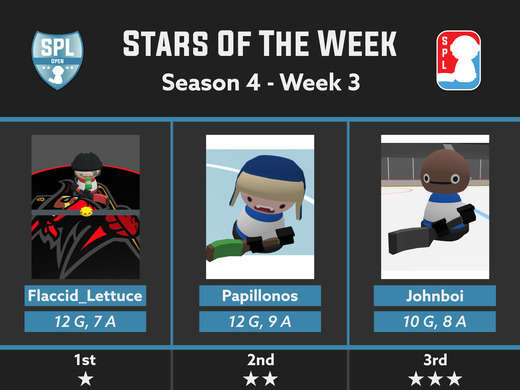 Open Division 3 Stars - Week 3