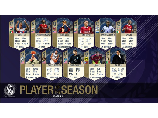 Season 7 Players of the Season