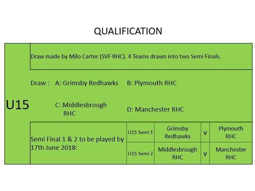 U15 NCRHA CUP DRAW & RESULTS 2018