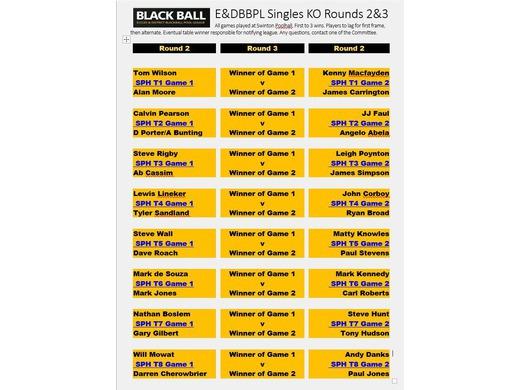 E&DBBPL Singles KO 2017 Fixtures Rounds 2&3