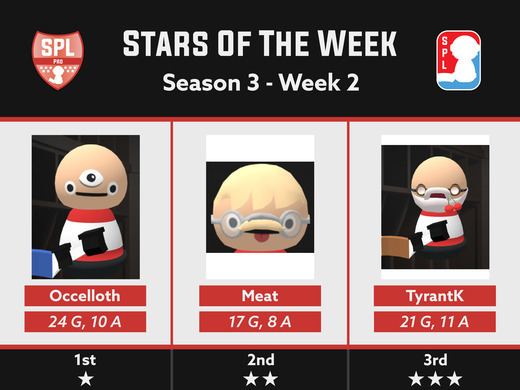 Pro Division 3 Stars - Week 2
