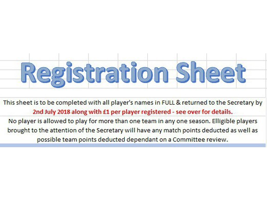 Registration and Prize Draw money
