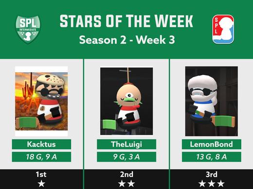 Intermediate Division 3 Stars - Week 3