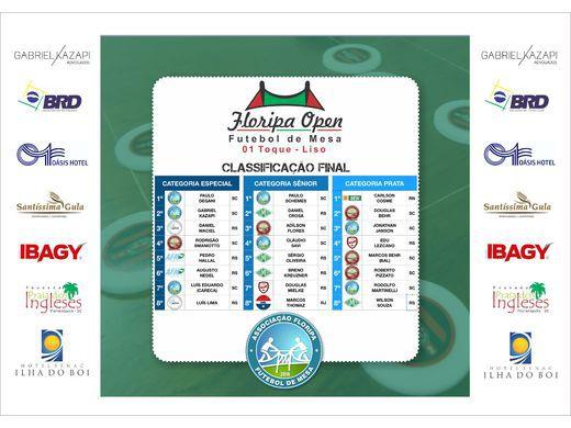 II FLORIPA OPEN - 2017